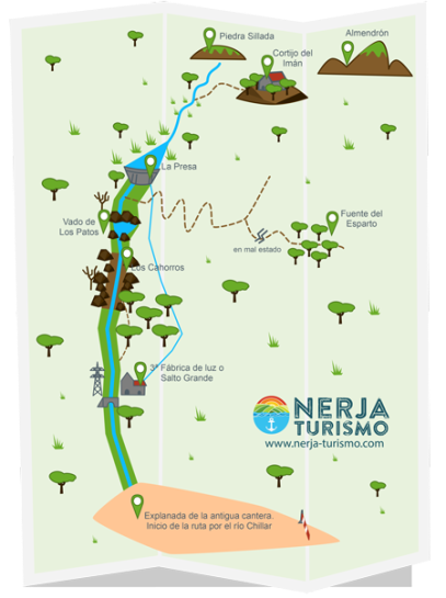 mapa-ruta-rio-chillar1